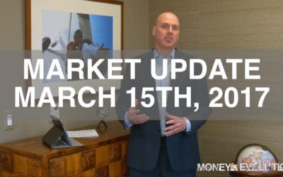 Market Update 3/15/17