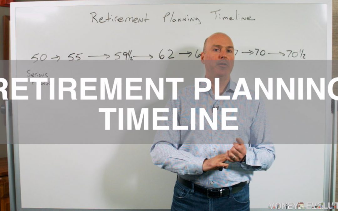 The Retirement Planning Timeline